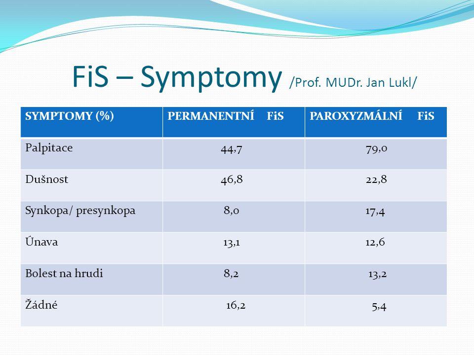 FiS – Symptomy /Prof. MUDr. Jan Lukl/