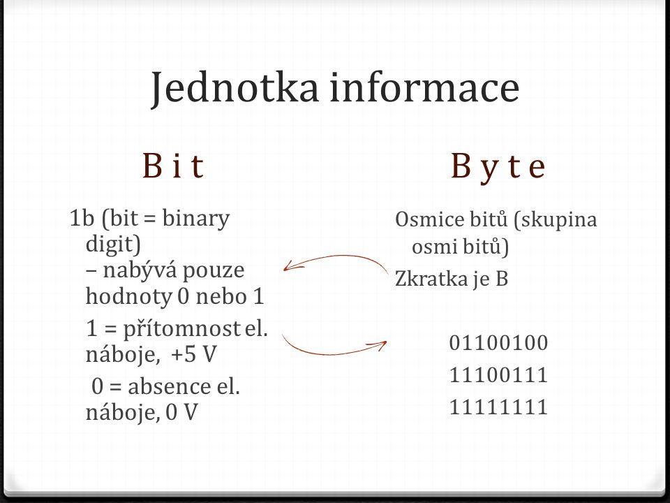 Jednotka informace B i t B y t e