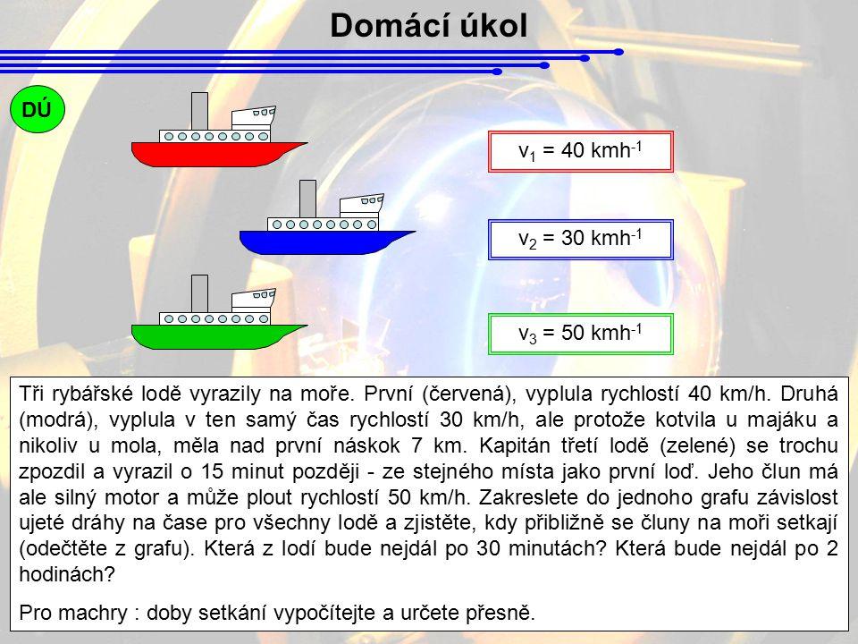 Domácí úkol DÚ v1 = 40 kmh-1 v2 = 30 kmh-1 v3 = 50 kmh-1
