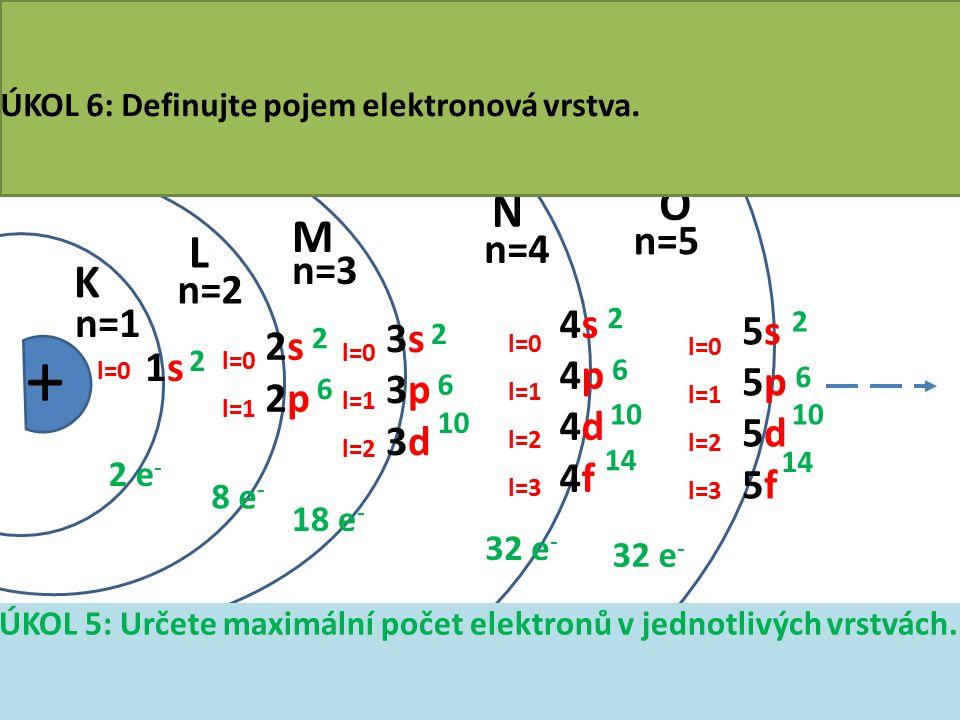 l = 0 tak m = 0 => 1 typ orbitalu s = maximálně 2 e-