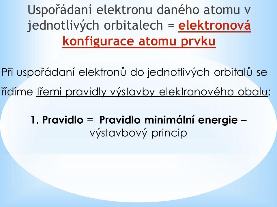 1. Pravidlo = Pravidlo minimální energie – výstavbový princip