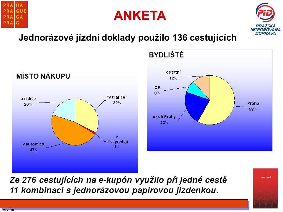 ANKETA Jednorázové jízdní doklady použilo 136 cestujících