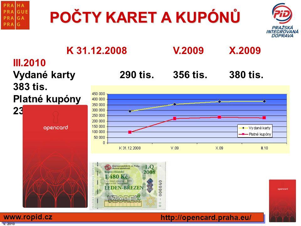 POČTY KARET A KUPÓNŮ K 31.12.2008 V.2009 X.2009 III.2010