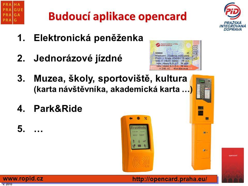 Budoucí aplikace opencard