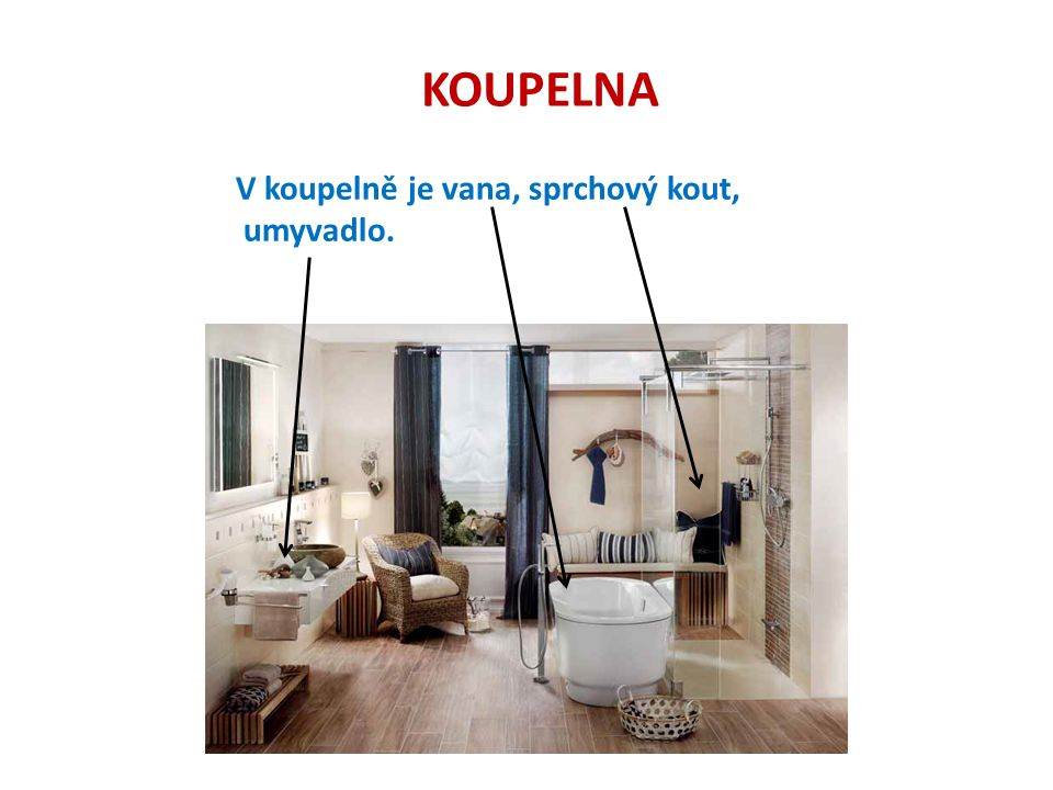 KOUPELNA V koupelně je vana, sprchový kout, umyvadlo.