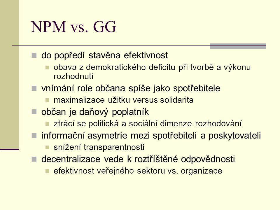 NPM vs. GG do popředí stavěna efektivnost
