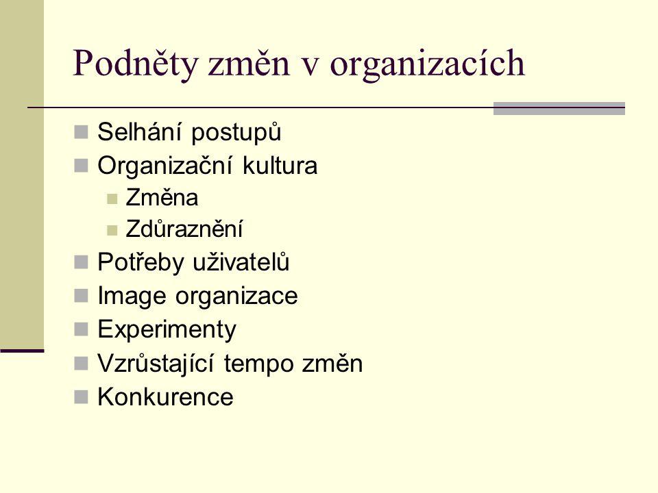 Podněty změn v organizacích