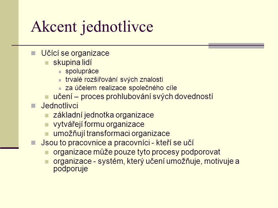 Akcent jednotlivce Učící se organizace skupina lidí