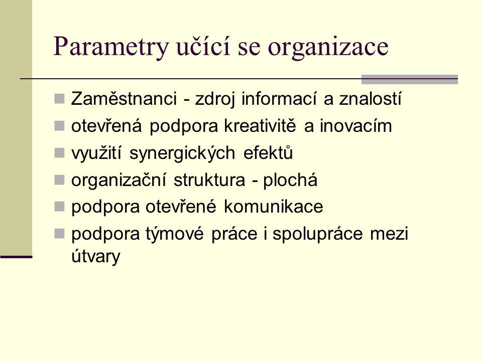 Parametry učící se organizace