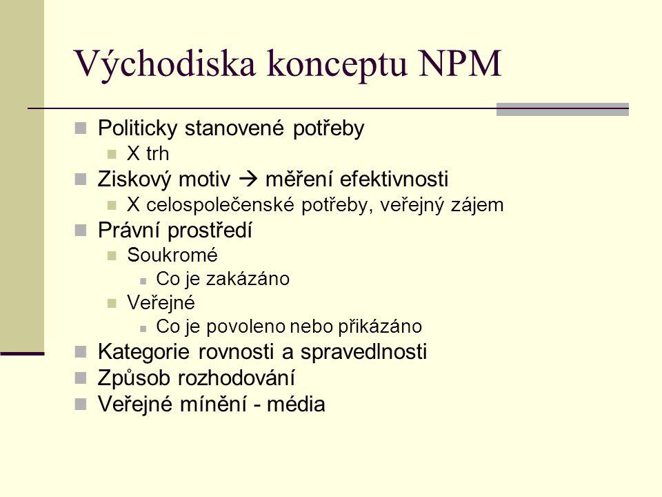 Východiska konceptu NPM