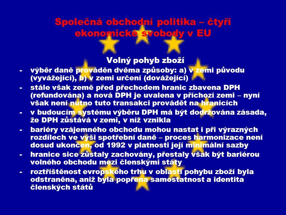 Společná obchodní politika – čtyři ekonomické svobody v EU