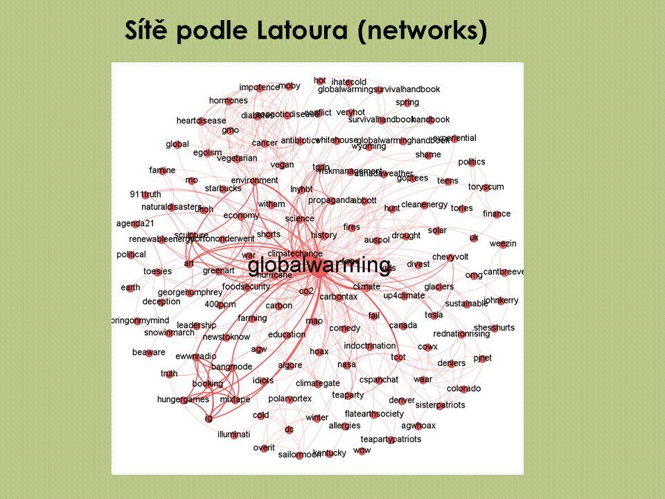 Sítě podle Latoura (networks)