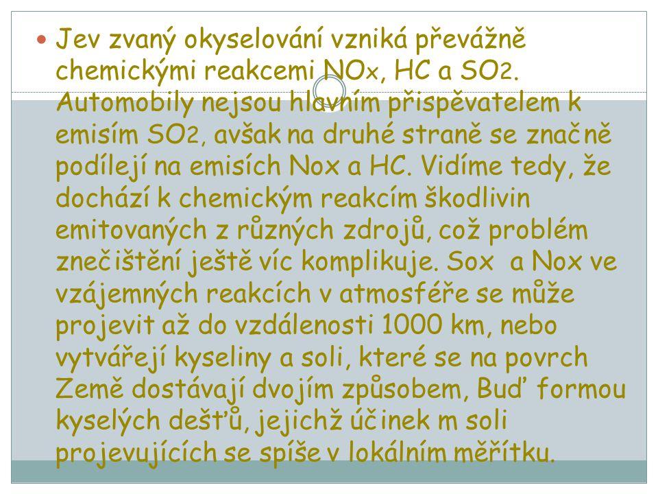 Jev zvaný okyselování vzniká převážně chemickými reakcemi NOx, HC a SO2.