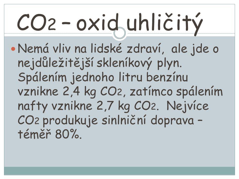 CO2 – oxid uhličitý
