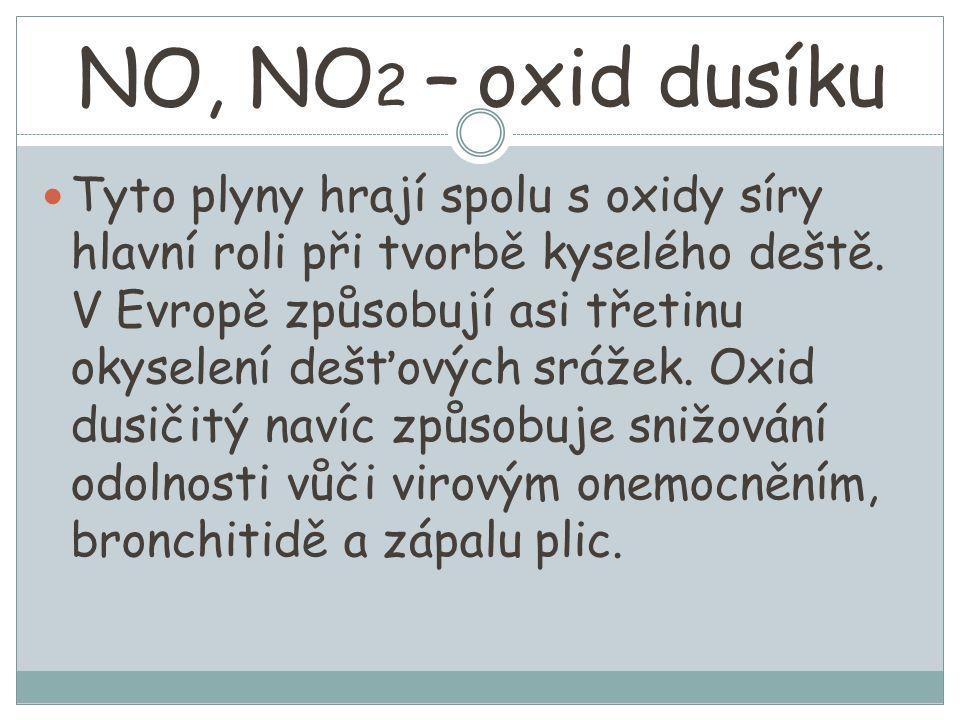 NO, NO2 – oxid dusíku