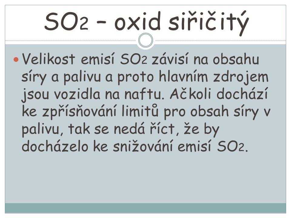 SO2 – oxid siřičitý