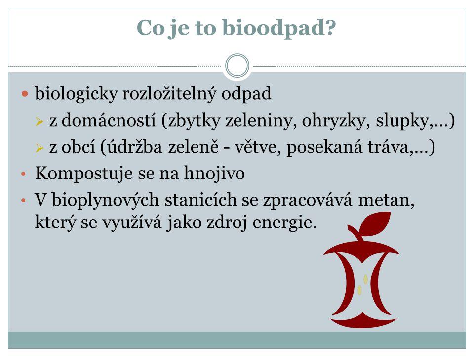 Co je to bioodpad biologicky rozložitelný odpad