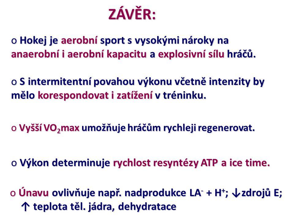 ZÁVĚR: Hokej je aerobní sport s vysokými nároky na anaerobní i aerobní kapacitu a explosivní sílu hráčů.