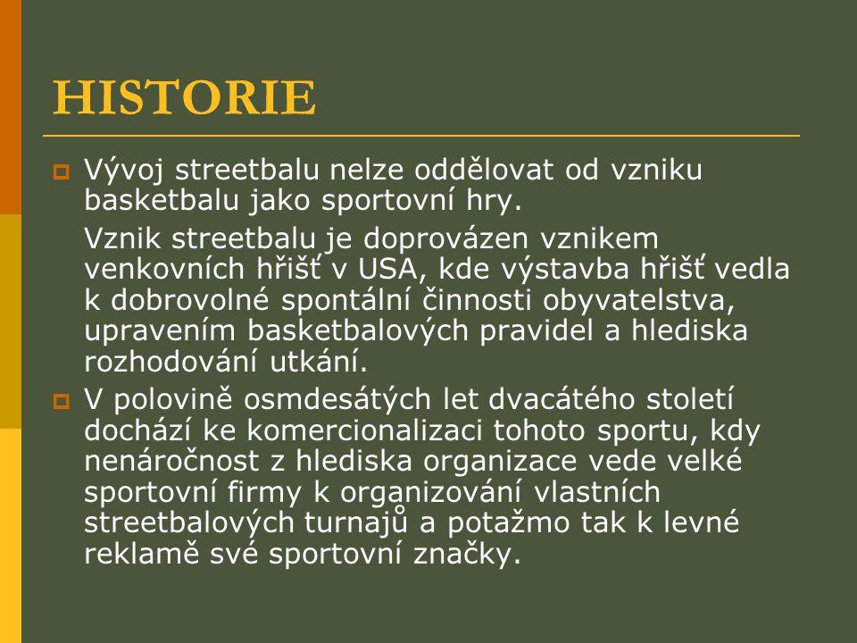 HISTORIE Vývoj streetbalu nelze oddělovat od vzniku basketbalu jako sportovní hry.