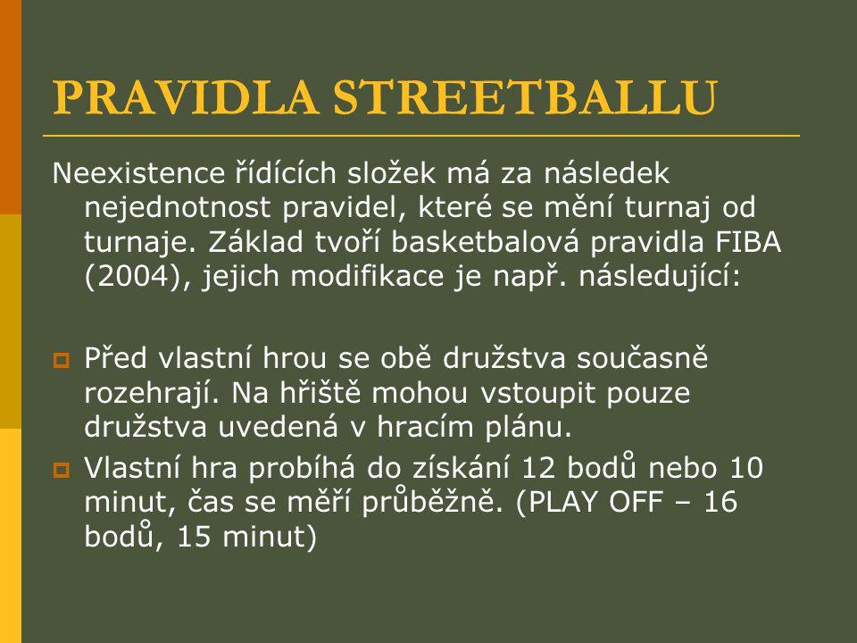 PRAVIDLA STREETBALLU