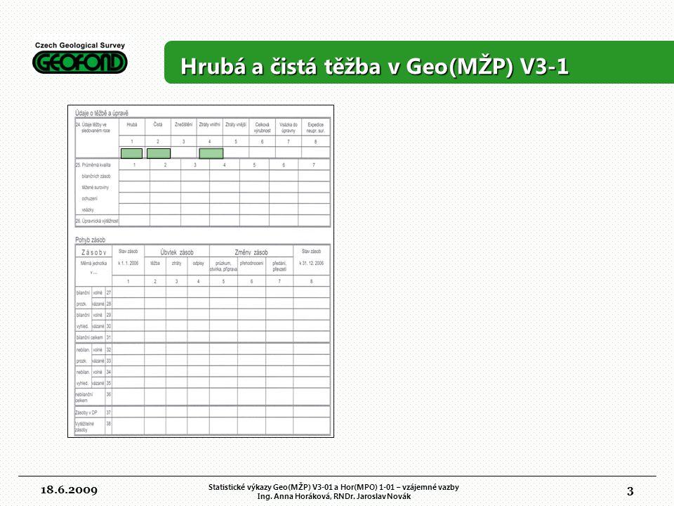 Hrubá a čistá těžba v Geo(MŽP) V3-1