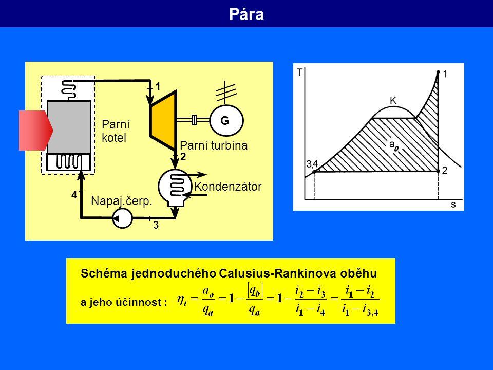 Pára Schéma jednoduchého Calusius-Rankinova oběhu Kondenzátor