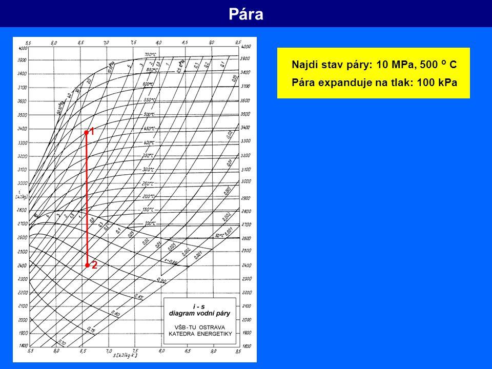Pára Najdi stav páry: 10 MPa, 500 o C Pára expanduje na tlak: 100 kPa