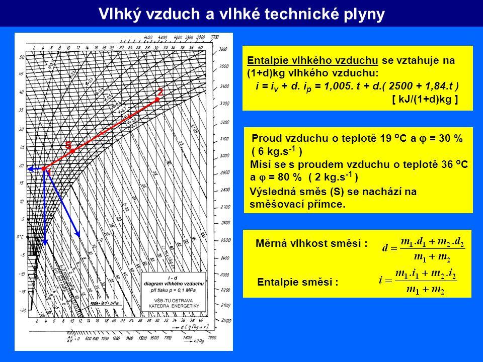 Vlhký vzduch a vlhké technické plyny