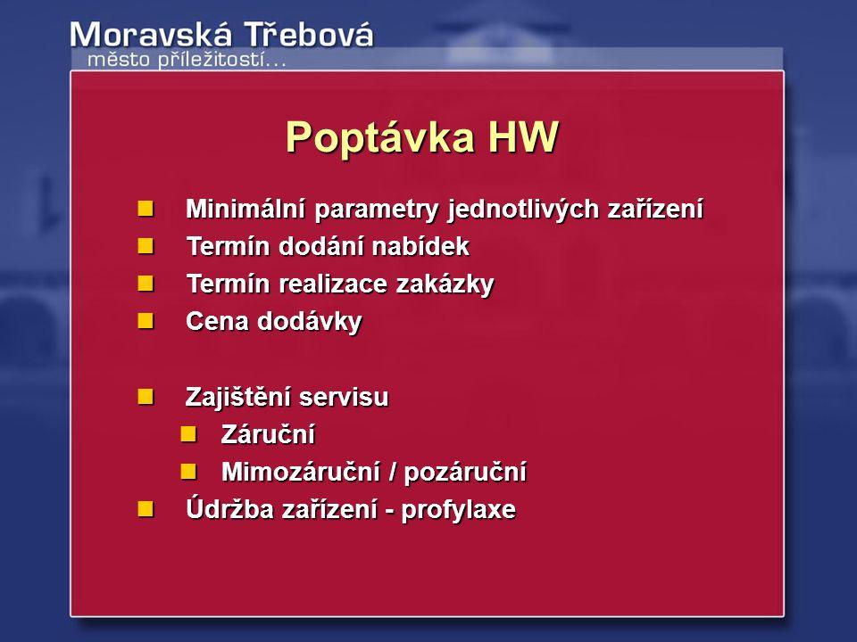 Poptávka HW Minimální parametry jednotlivých zařízení