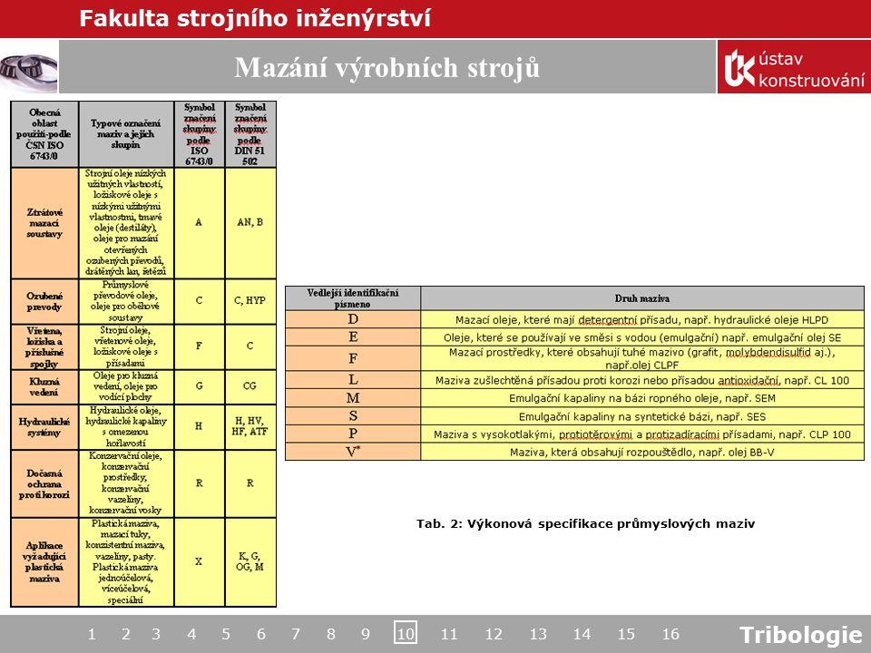 Tab. 2: Výkonová specifikace průmyslových maziv
