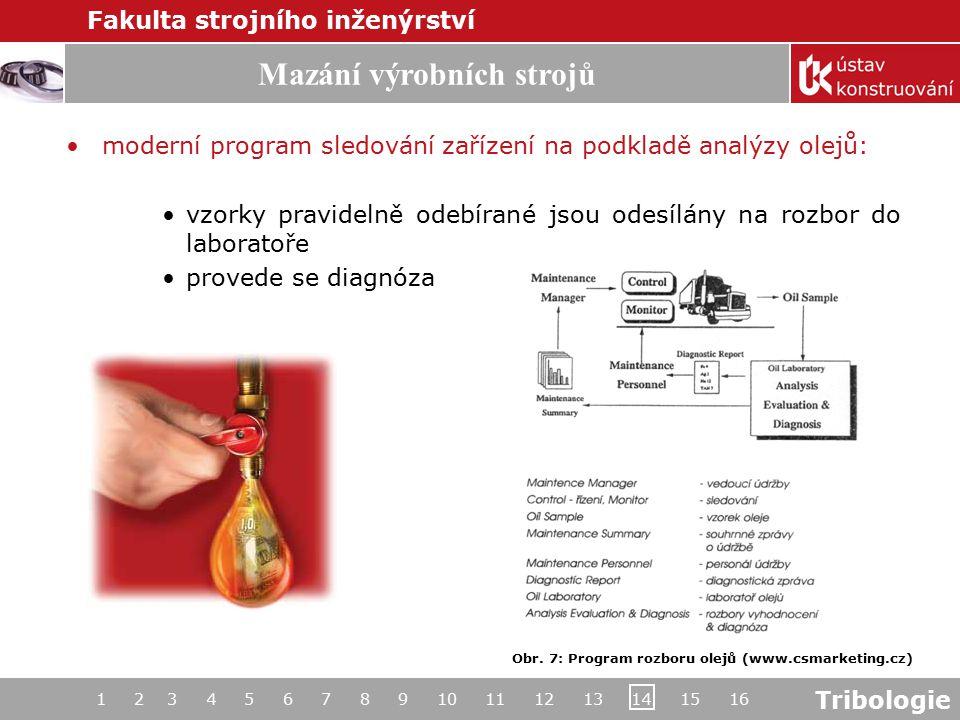 moderní program sledování zařízení na podkladě analýzy olejů: