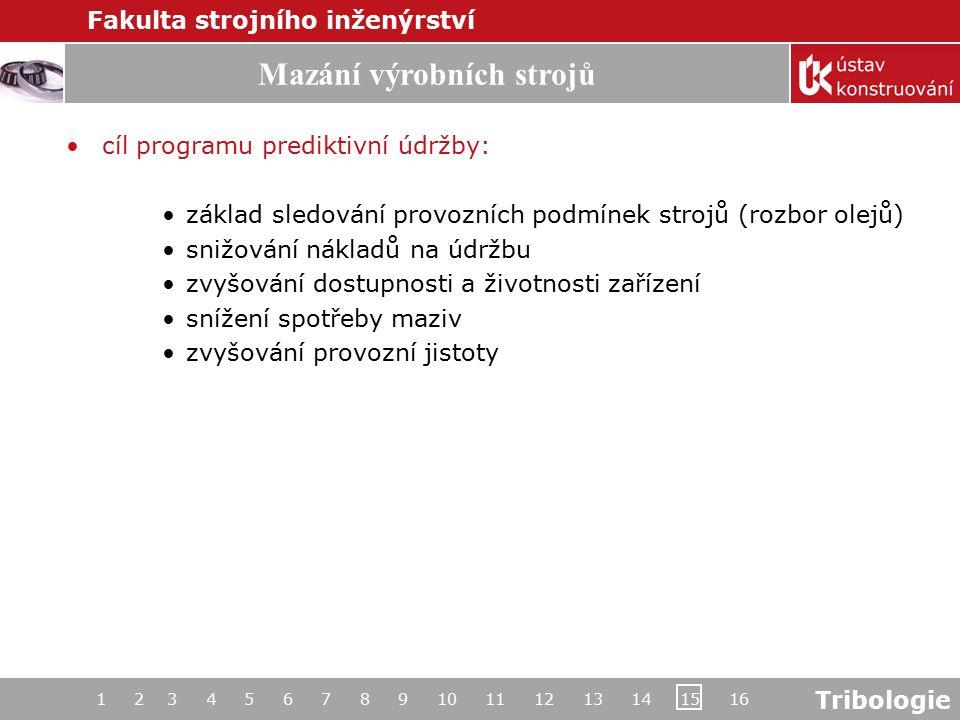 cíl programu prediktivní údržby: