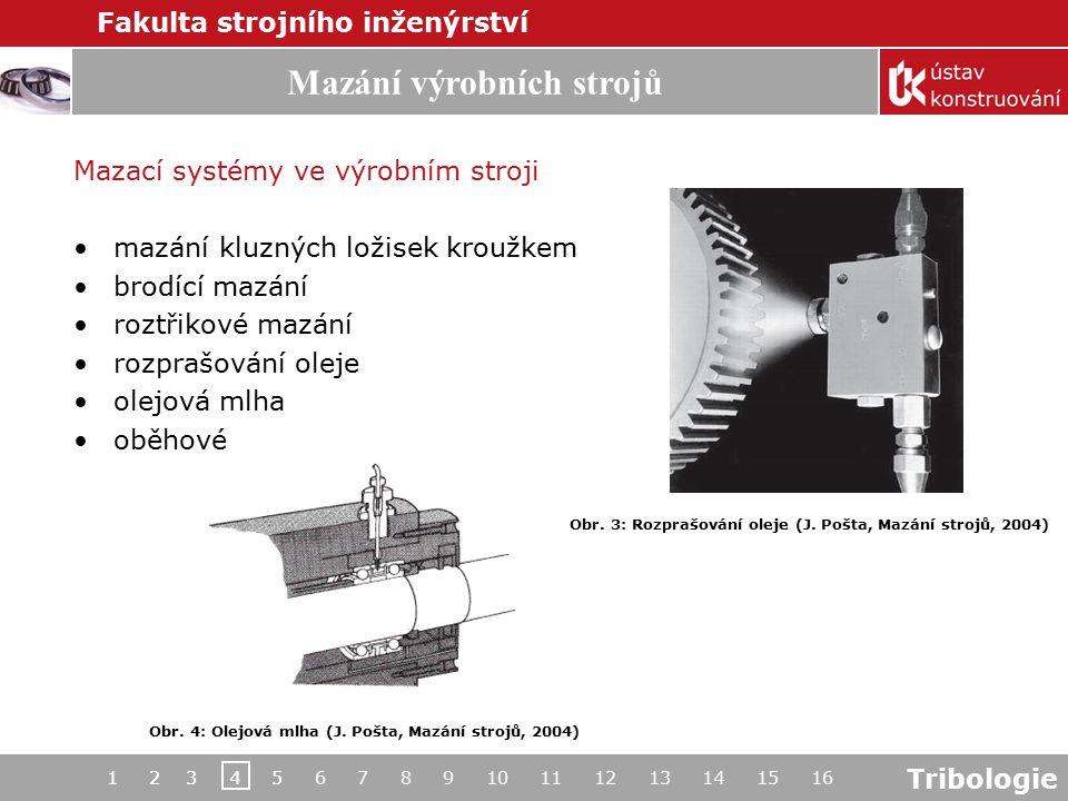 Mazací systémy ve výrobním stroji mazání kluzných ložisek kroužkem