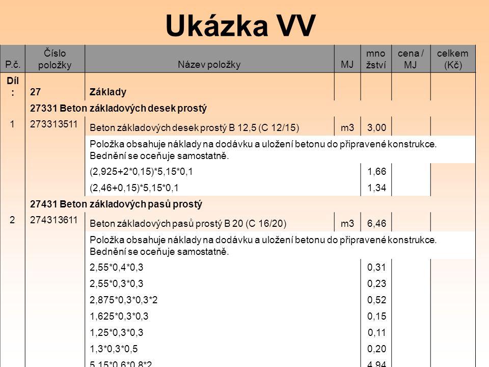 Ukázka VV P.č. Číslo položky Název položky MJ množství cena / MJ