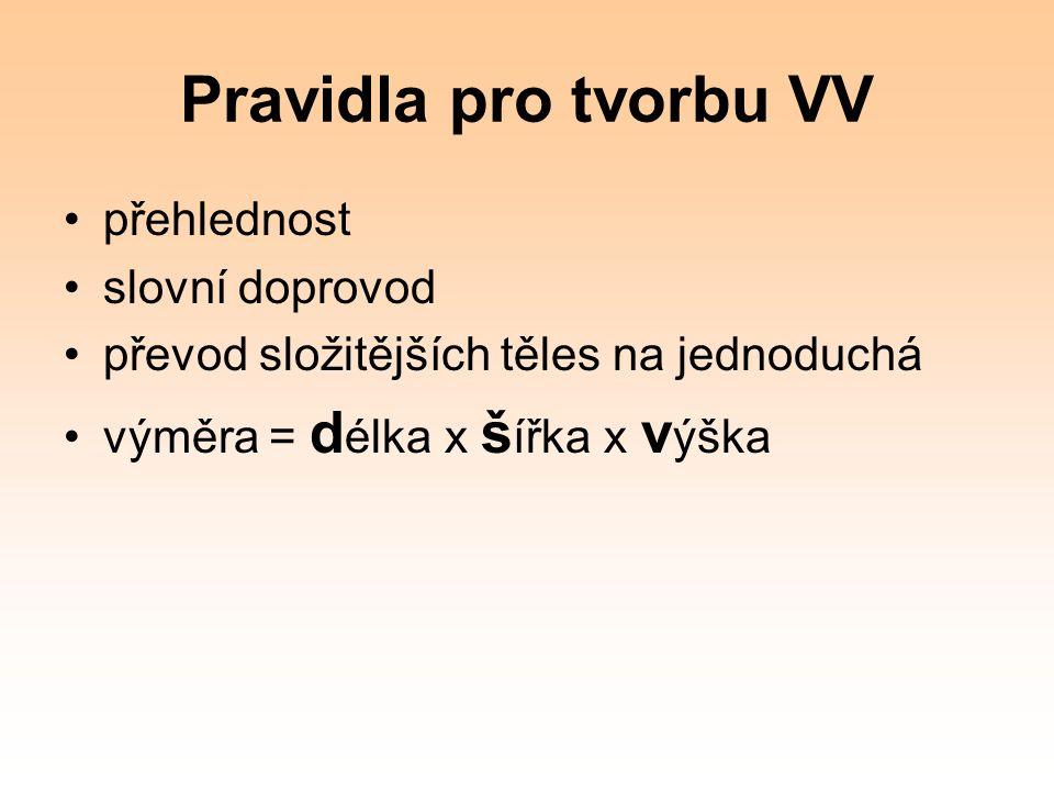 Pravidla pro tvorbu VV přehlednost slovní doprovod