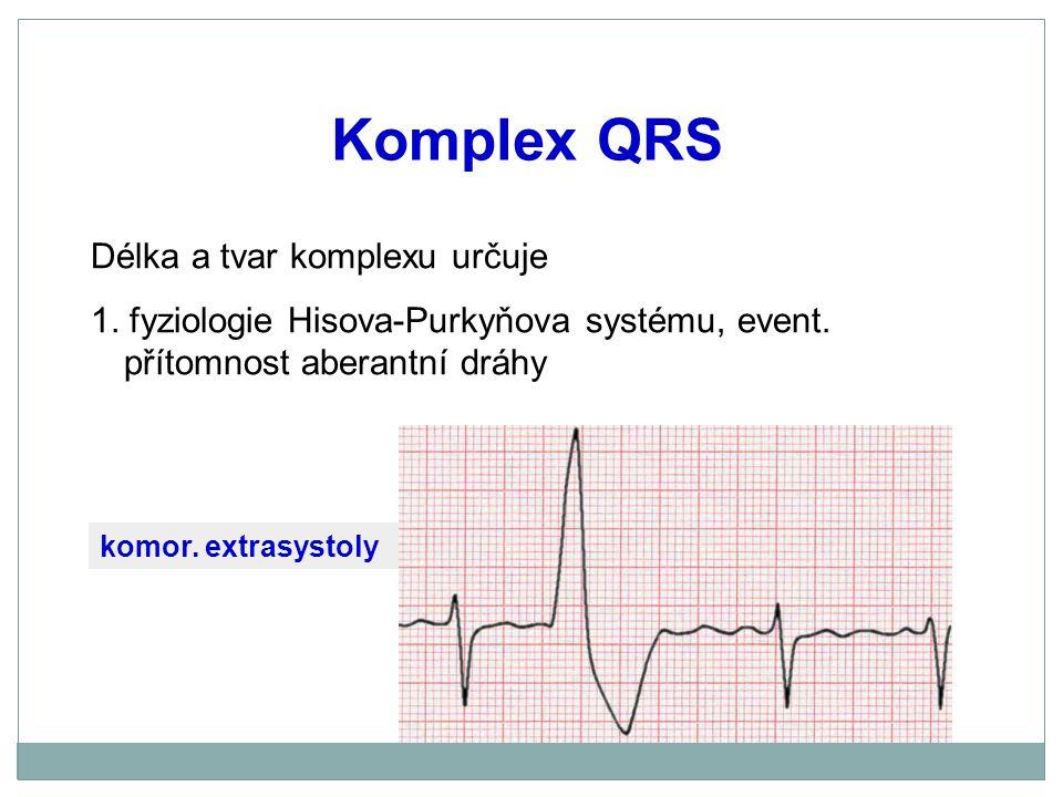 Komplex QRS Délka a tvar komplexu určuje