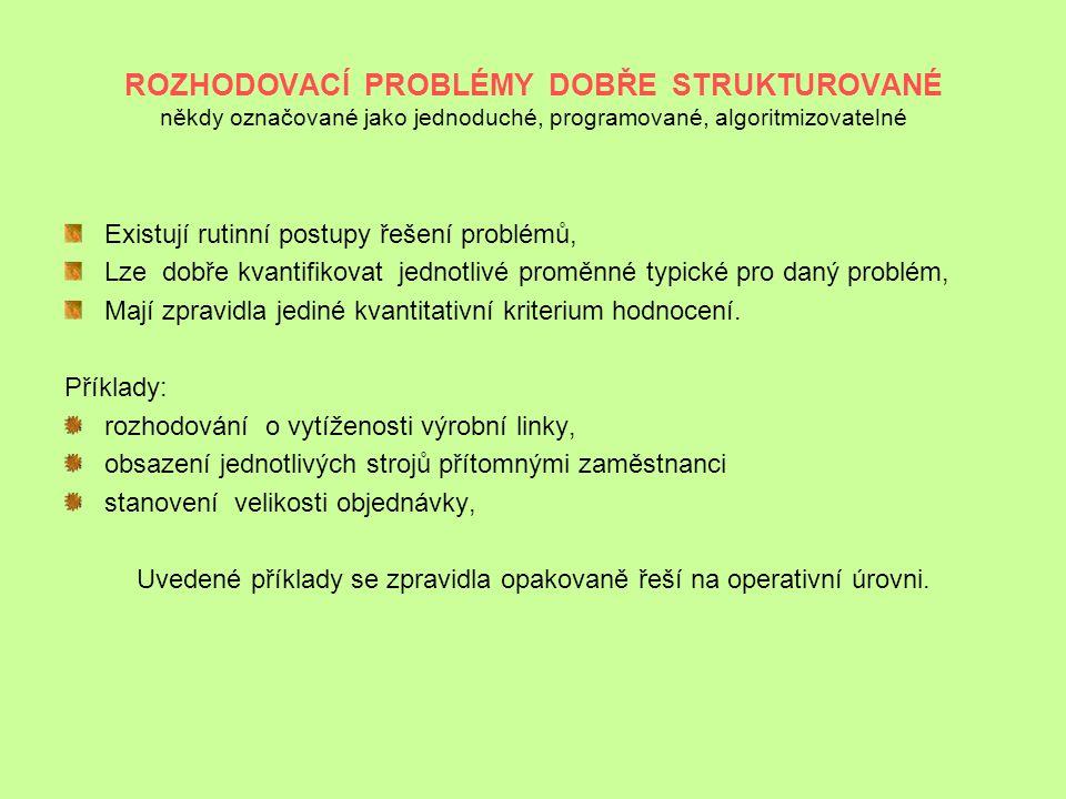 Uvedené příklady se zpravidla opakovaně řeší na operativní úrovni.