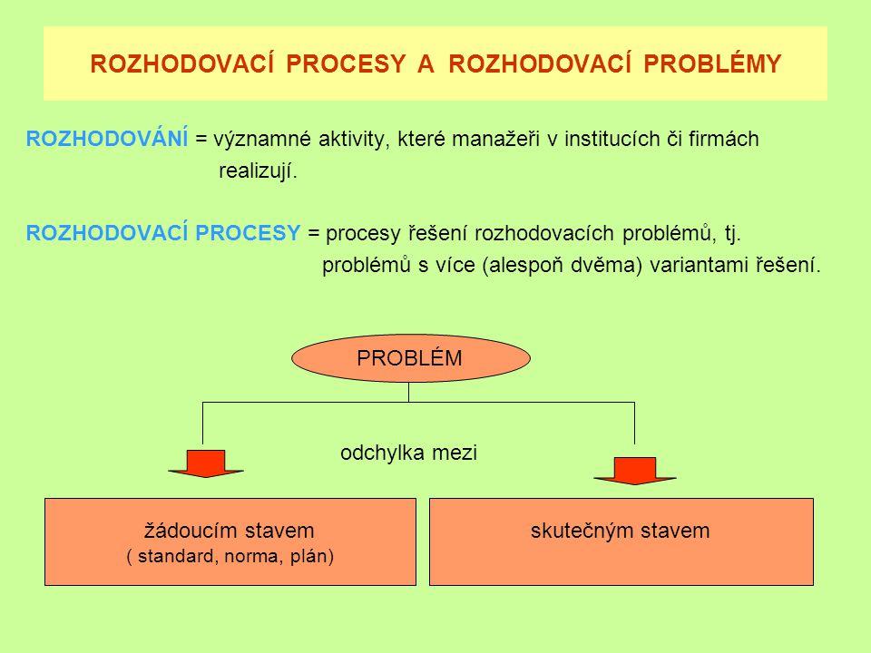 ROZHODOVACÍ PROCESY A ROZHODOVACÍ PROBLÉMY