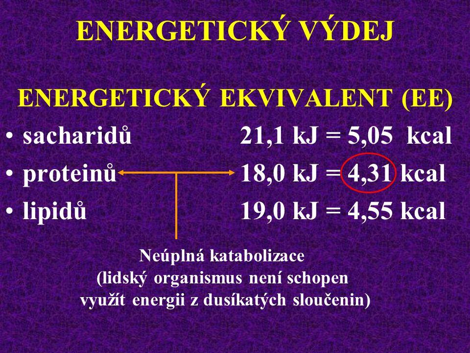 ENERGETICKÝ VÝDEJ ENERGETICKÝ EKVIVALENT (EE)