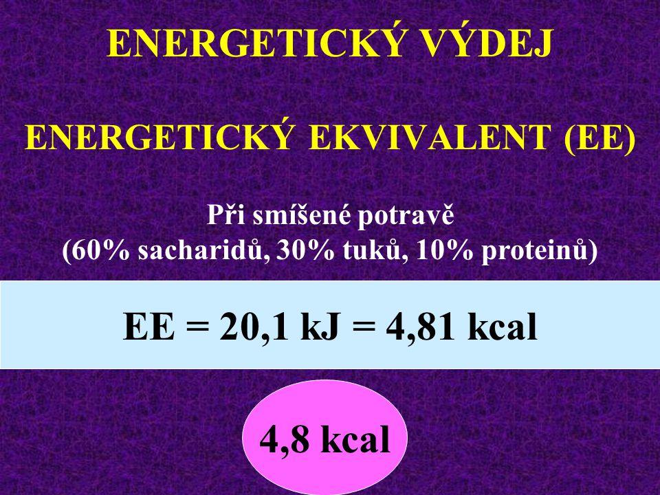 ENERGETICKÝ EKVIVALENT (EE) (60% sacharidů, 30% tuků, 10% proteinů)