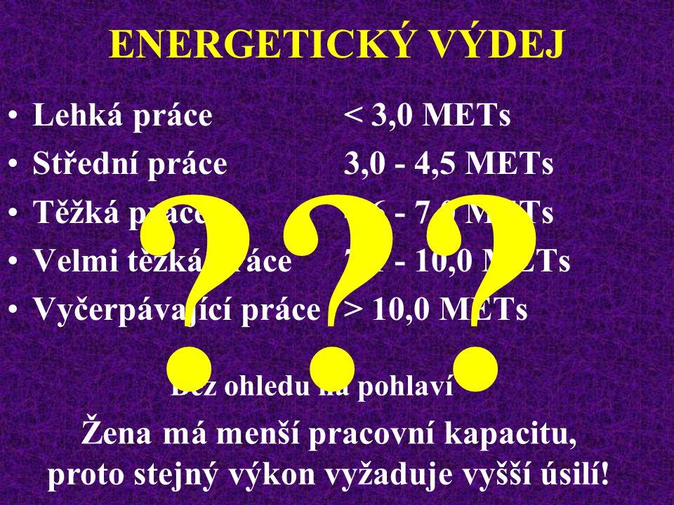 ENERGETICKÝ VÝDEJ Lehká práce < 3,0 METs