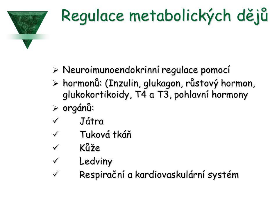 Regulace metabolických dějů