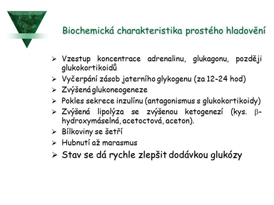 Biochemická charakteristika prostého hladovění