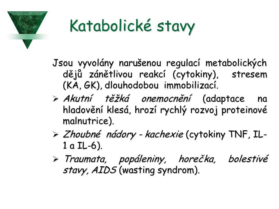 Katabolické stavy Jsou vyvolány narušenou regulací metabolických dějů zánětlivou reakcí (cytokiny), stresem (KA, GK), dlouhodobou immobilizací.