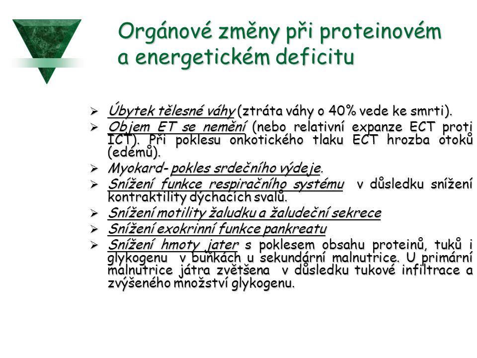 Orgánové změny při proteinovém a energetickém deficitu