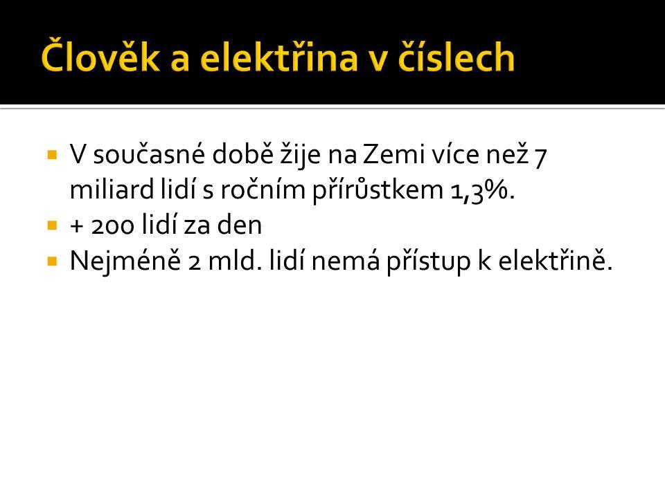 Člověk a elektřina v číslech