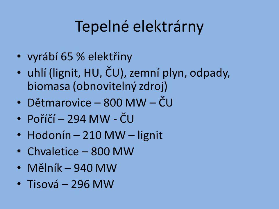 Tepelné elektrárny vyrábí 65 % elektřiny