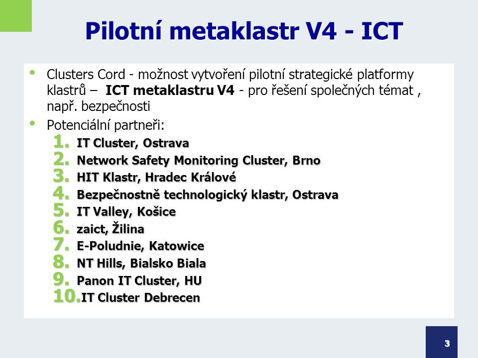 Pilotní metaklastr V4 - ICT