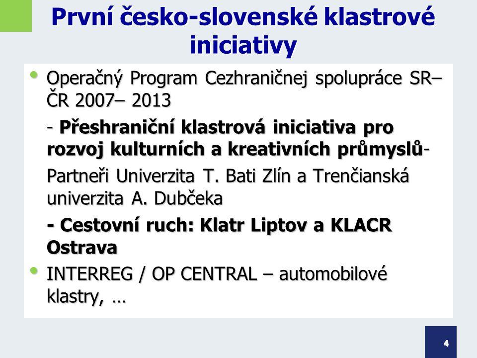 První česko-slovenské klastrové iniciativy