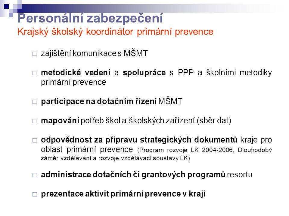 Personální zabezpečení Krajský školský koordinátor primární prevence
